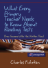 What Every Primary Teacher Needs to Know About Reading Tests (From Someone Who Has Written Them)