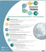 Poster: NETS-S - National Educational Technology Standards for Students