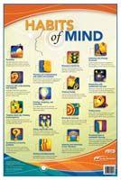 Poster: Habits of Mind
