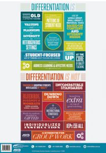 Poster: Differentiation