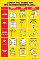Poster: Graphic Organisers for Higher Order Thinking Skills