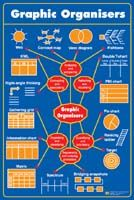 Poster: Graphic  Organisers