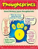 Poster: Thoughtprints
