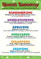 Poster: Bloom's Taxonomy