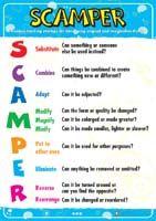 Poster: SCAMPER