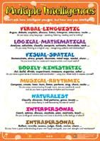 Poster: Multiple Intelligences