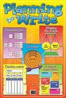 Poster: Planning to Write