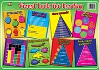 Poster: Visual Tools for Reading