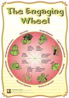Poster: The Engaging Wheel (Multiple Intelligences)