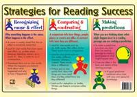 Poster: Strategies for Reading Success 2