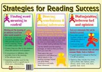 Poster: Strategies for Reading Success 3