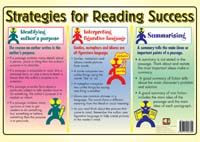 Poster: Strategies for Reading Success 4