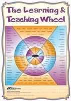 Poster: The Learning & Teaching Wheel (Bloom's Taxonomy)