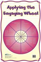 Poster: Applying the Engaging Wheel