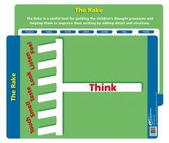 Poster: The Thinking School Tool: The RAKE