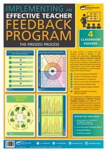 Poster: Implementing an Effective Teacher Feedback Program A3 Set (4 posters)