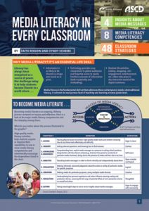 Media Literacy in Every Classroom (Quick Reference Guide)