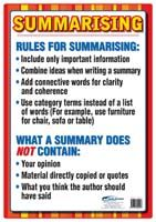 Poster: Strategic Reading in the Content Areas: Summarising Rules Laminated
