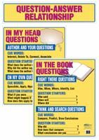 Poster: Strategies to Engage the Mind of the Learner: Question-Answer Relationships Laminated