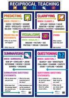 Poster: Strategies to Engage the Mind of the Learner: Reciprocal Teaching Complete Set