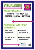 Poster: Strategies to Engage the Mind of the Learner: Reciprocal Teaching - Visualising