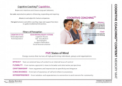 Cognitive Coaching: Memory Mats, 4th Edition