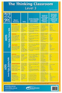 Poster: The Thinking Classroom Level 3