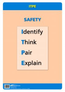 Poster: The Thinking School Tool: ITPE