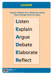 Poster: The Thinking School Tool: LEADER