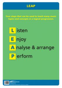Poster: The Thinking School Tool: LEAP