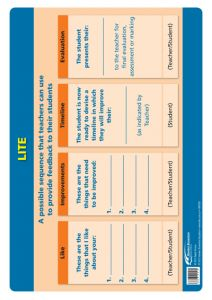 Poster: The Thinking School Tool: LITE