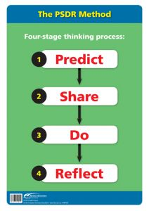 Poster: The Thinking School Tool: PSDR