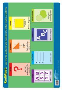 Poster: The Thinking School Tool: RedMast