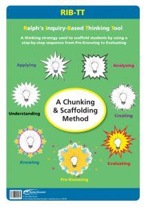 Poster: The Thinking School Tool: Rib-TT