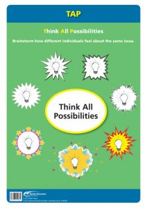 Poster: The Thinking School Tool: TAP