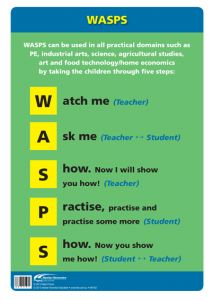 Poster: The Thinking School Tool: WASPS