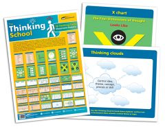 Poster: The Thinking School Tool (Set of 36)