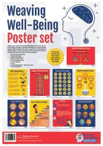 Weaving Well-Being Poster Set