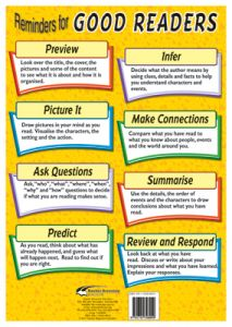 Poster: Reminders for Good Readers